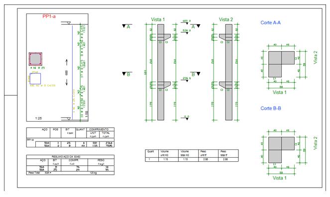 Detalhamento de Pilares Pré-moldados e pré-fabricados de Concreto Armado
