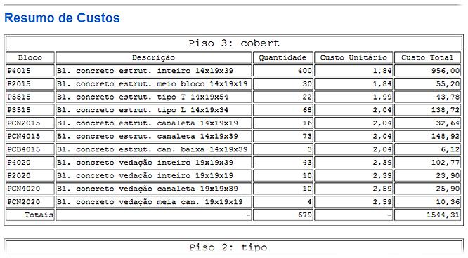 cad-alvest-custos-estrutura.png