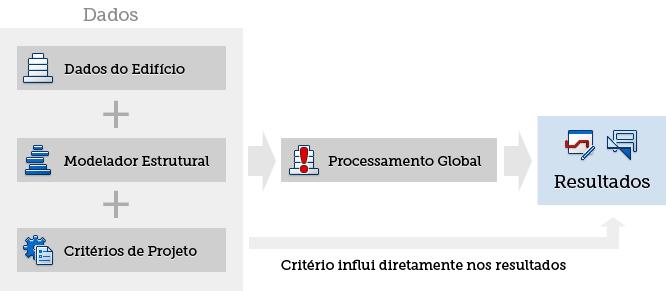 gerenciadordecriterios-fluxo.png