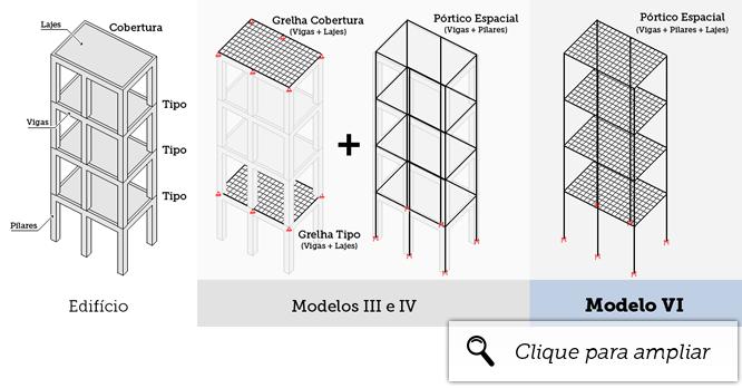 modelo-vi-grelhas-porticos-vs-completo.png
