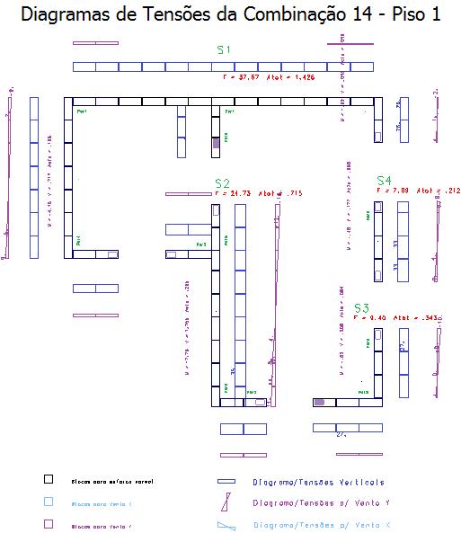 cad-alvest-diagrama-tensoes.png