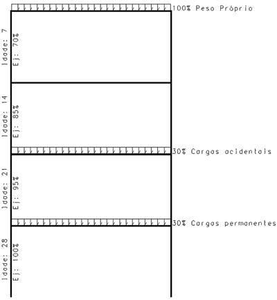 efeito-incremental-etapas.png