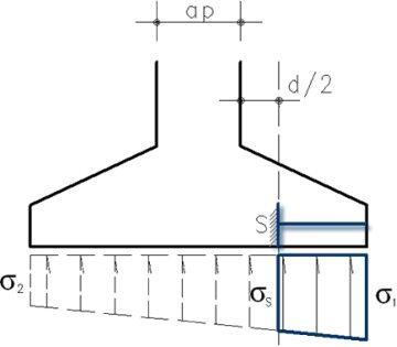pilarvigalajefundacao-f.004.jpg